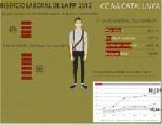 infografia2012